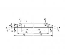 DIN 2093, Sprężyny talerzowe, PN 80707