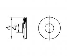 podkładki z uszczelnieniem EPDM, podkładki EPDM